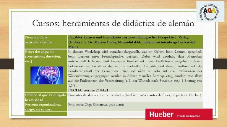 Flexibles Lernen und Interaktion aus neurobiologischer Perspektive, Verlag Hueber/Fr. Dr. Marion Grein, Neurodidaktik